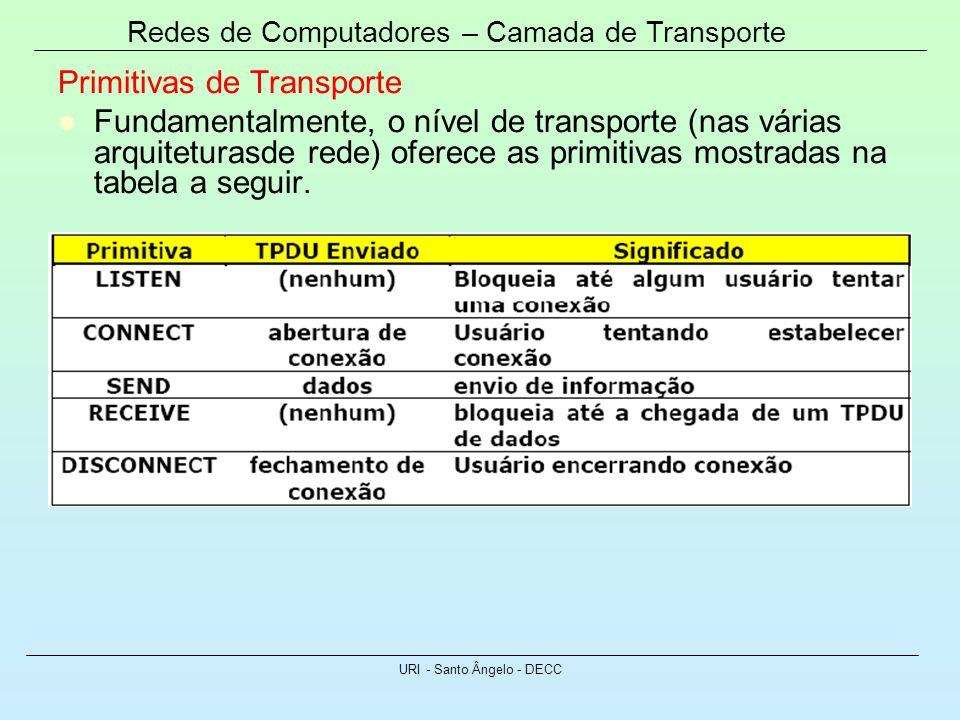 Redes de Computadores – Camada de Transporte URI - Santo Ângelo - DECC Primitivas de Transporte Fundamentalmente, o nível de transporte (nas várias ar