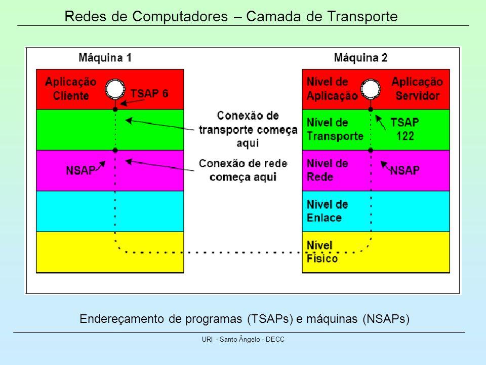 Redes de Computadores – Camada de Transporte URI - Santo Ângelo - DECC Endereçamento de programas (TSAPs) e máquinas (NSAPs)