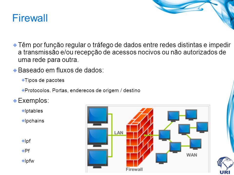 Firewall Têm por função regular o tráfego de dados entre redes distintas e impedir a transmissão e/ou recepção de acessos nocivos ou não autorizados d