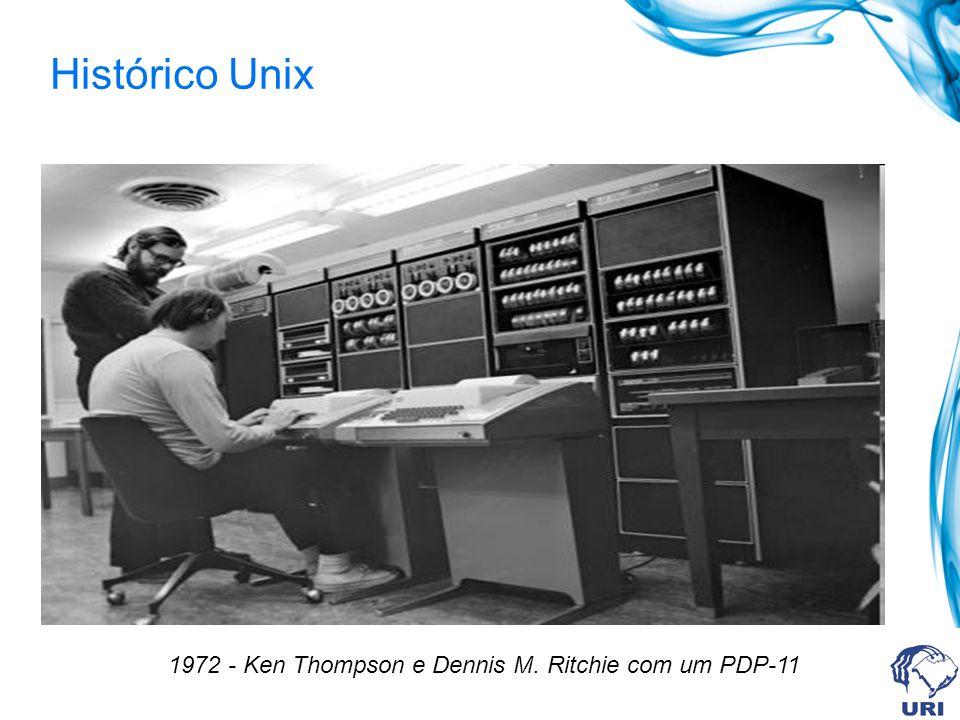 Histórico Unix Este pequeno escopo era todo ímpeto que os pesquisadores precisavam.