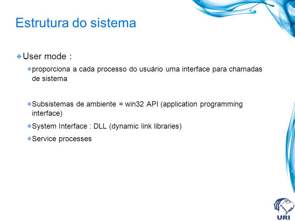 Estrutura do sistema User mode : proporciona a cada processo do usuário uma interface para chamadas de sistema Subsistemas de ambiente = win32 API (ap