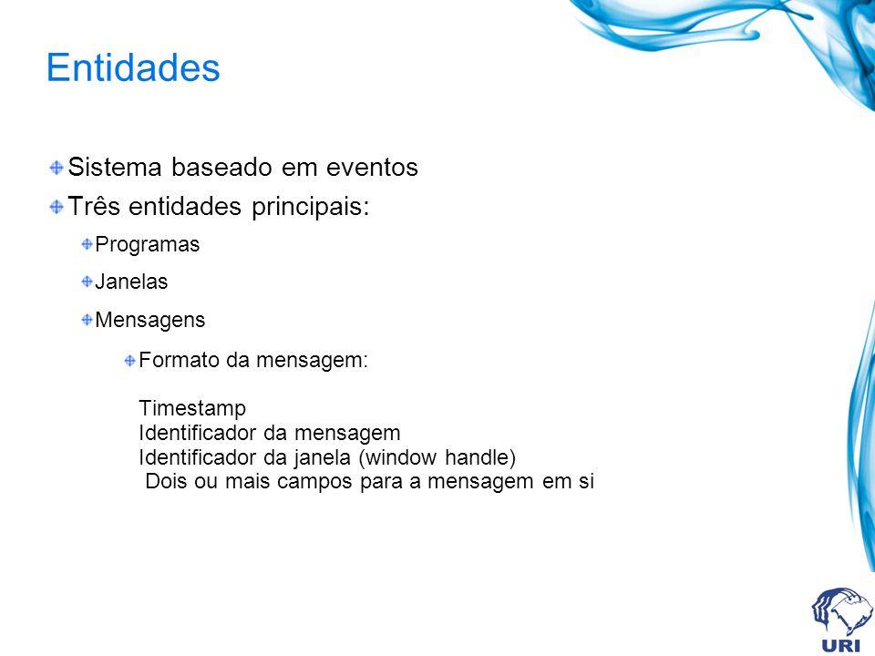 Entidades Sistema baseado em eventos Três entidades principais: Programas Janelas Mensagens Formato da mensagem: Timestamp Identificador da mensagem I