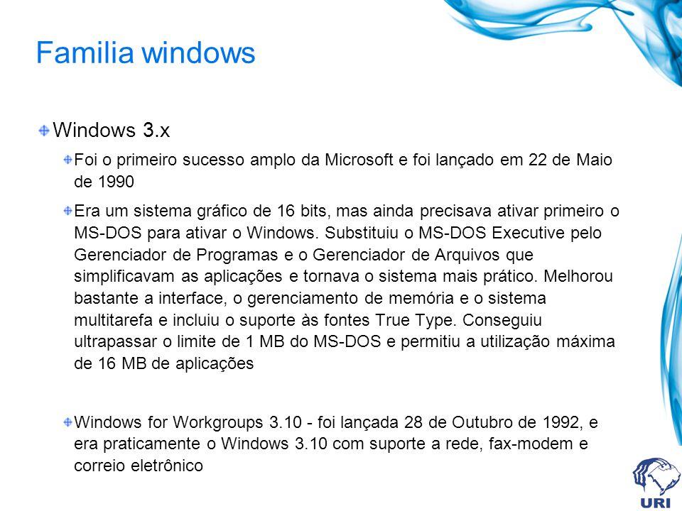 Familia windows Windows 3.x Foi o primeiro sucesso amplo da Microsoft e foi lançado em 22 de Maio de 1990 Era um sistema gráfico de 16 bits, mas ainda