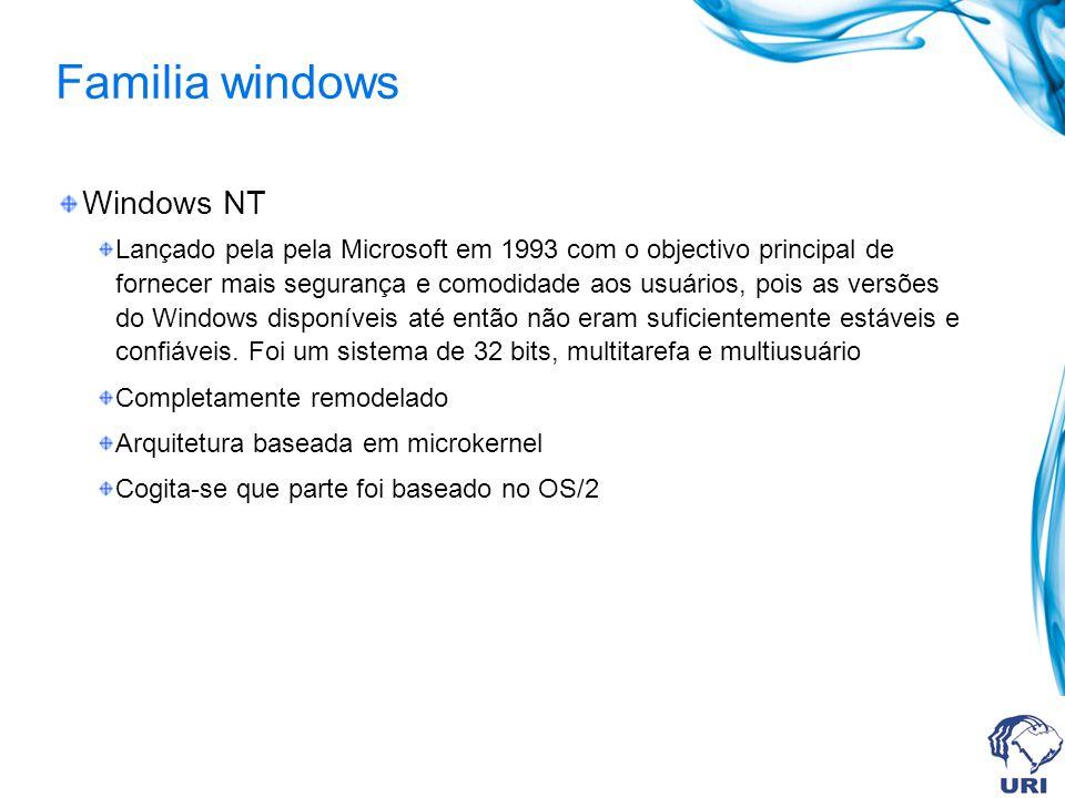Familia windows Windows 95 Lançado em Agosto de 1995 Mudança radical na interface Limitações de memória do windows 3.x removidas Windows 98 Lançado em 25 de Junho de 1998 Corrigidas muitas falhas do antecessor Maior novidade era completa integração com a Internet