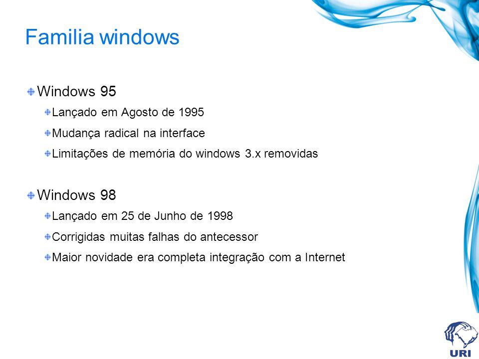 Familia windows Windows 95 Lançado em Agosto de 1995 Mudança radical na interface Limitações de memória do windows 3.x removidas Windows 98 Lançado em