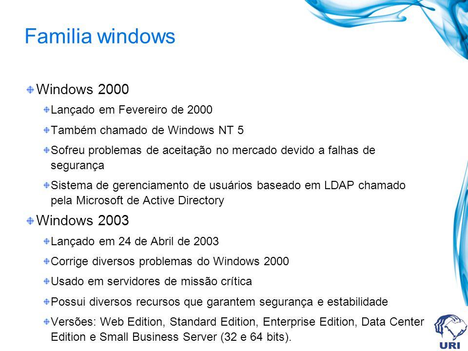 Familia windows Windows XP Lançado em 25 de Outubro de 2001 Mudança radical na interface Voltado ao usuário doméstico Considerada a melhor versão para esses usuários Windows Vista Lançado em 30 de Janeiro de 2007 Versão mais nova no mercado Não foi amplamente aceita Windows 2008 Windows Seven