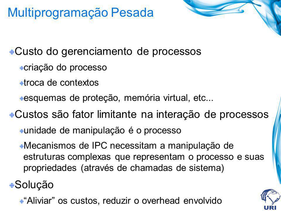 Multiprogramação Pesada Custo do gerenciamento de processos criação do processo troca de contextos esquemas de proteção, memória virtual, etc... Custo