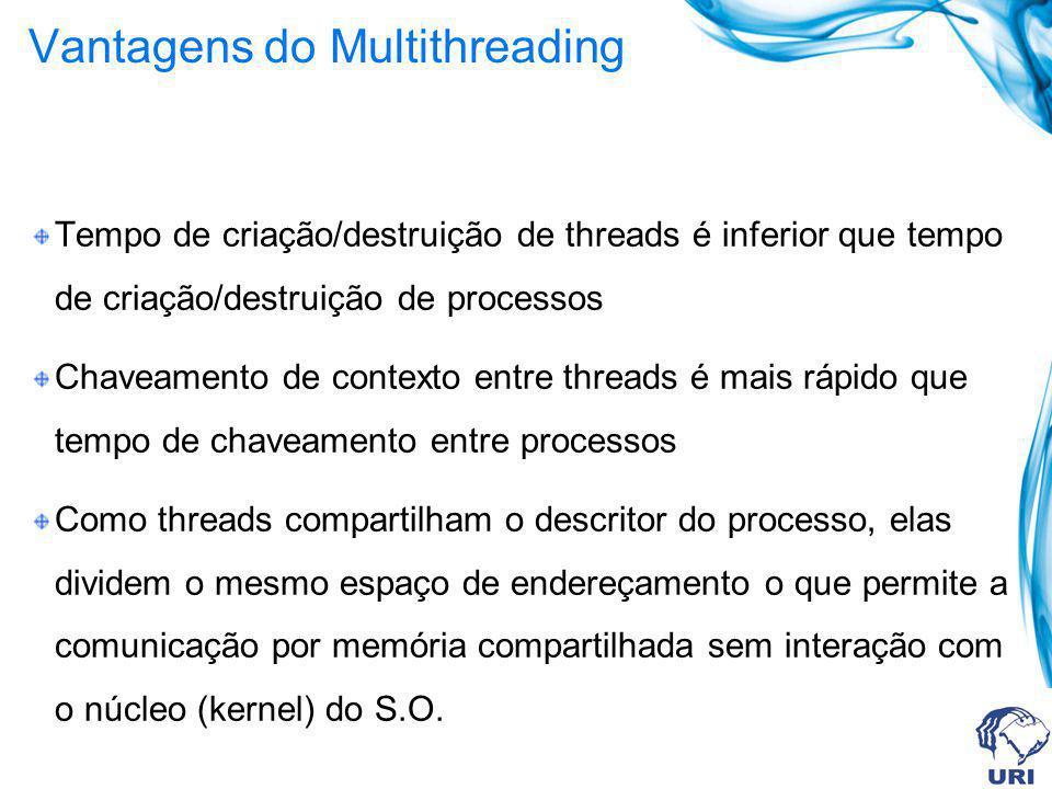 Vantagens do Multithreading Tempo de criação/destruição de threads é inferior que tempo de criação/destruição de processos Chaveamento de contexto ent