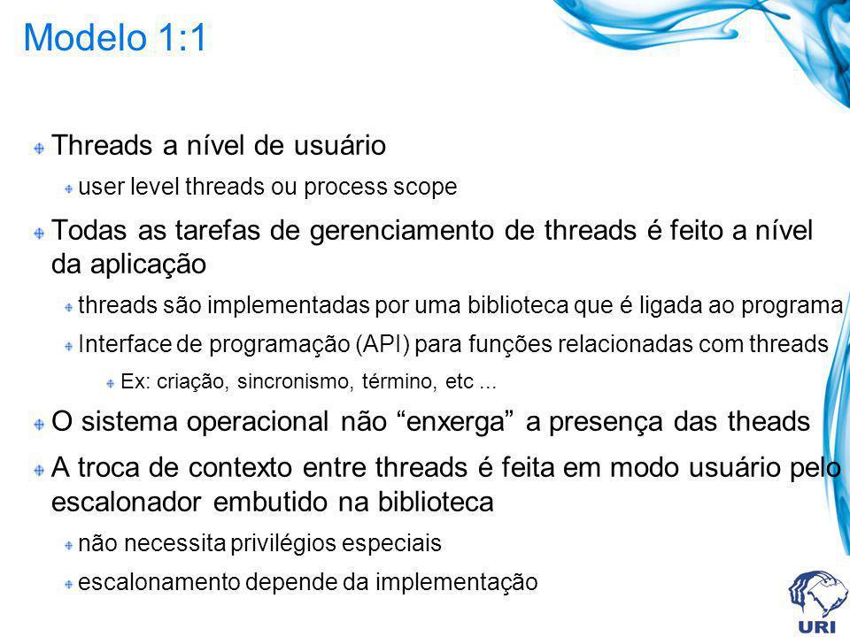 Modelo 1:1 Threads a nível de usuário user level threads ou process scope Todas as tarefas de gerenciamento de threads é feito a nível da aplicação th