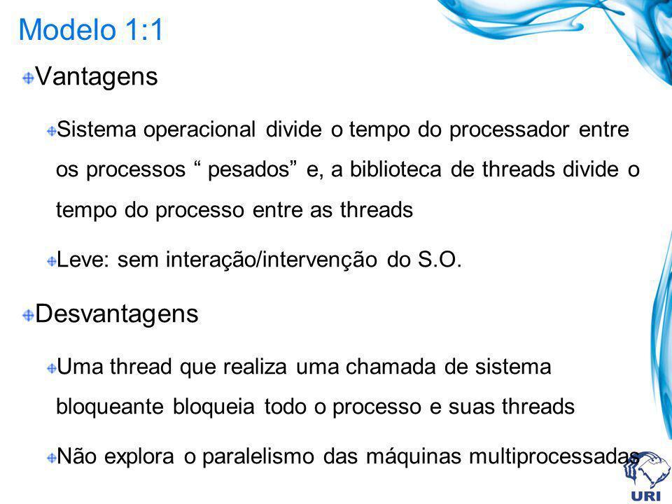 Modelo 1:1 Vantagens Sistema operacional divide o tempo do processador entre os processos pesados e, a biblioteca de threads divide o tempo do process
