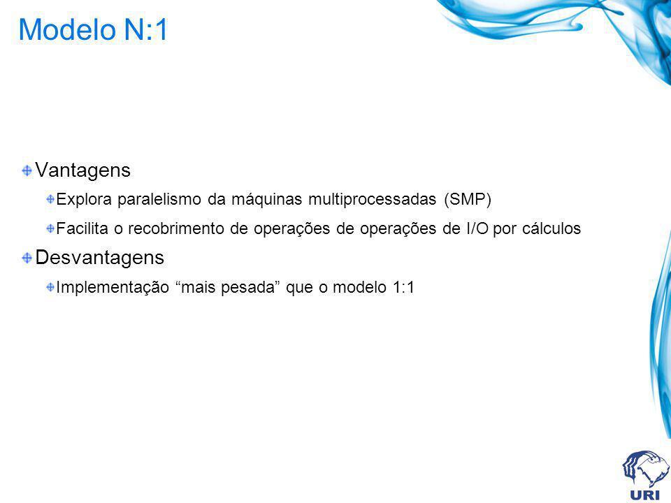 Modelo N:1 Vantagens Explora paralelismo da máquinas multiprocessadas (SMP) Facilita o recobrimento de operações de operações de I/O por cálculos Desv