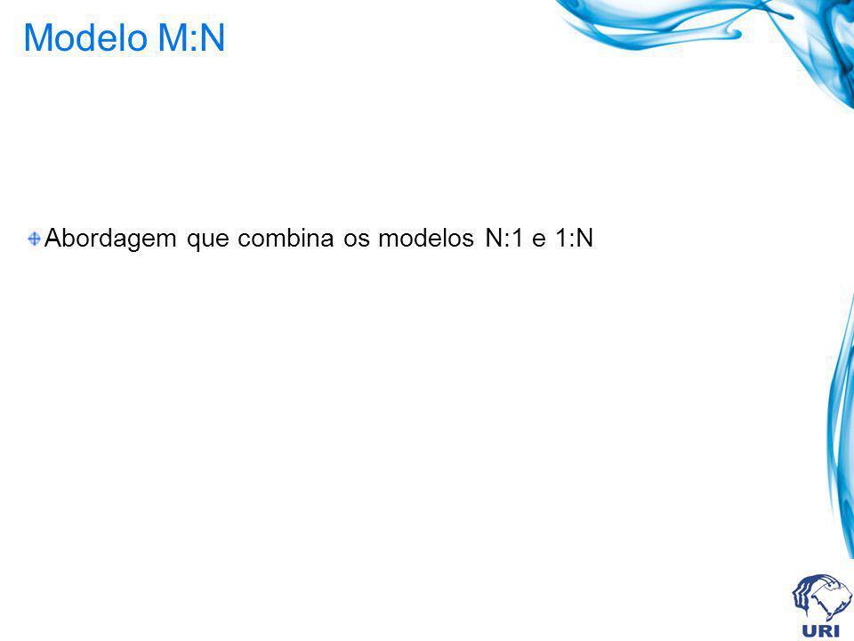 Modelo M:N Abordagem que combina os modelos N:1 e 1:N