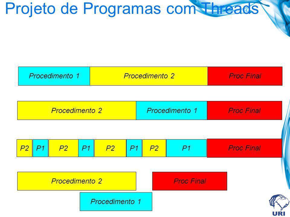 Projeto de Programas com Threads Procedimento 1Procedimento 2Proc Final Procedimento 1Procedimento 2Proc Final P2 P1 Proc Final Procedimento 1 Procedi