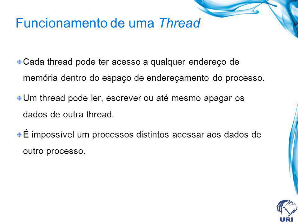 Funcionamento de uma Thread Cada thread pode ter acesso a qualquer endereço de memória dentro do espaço de endereçamento do processo. Um thread pode l
