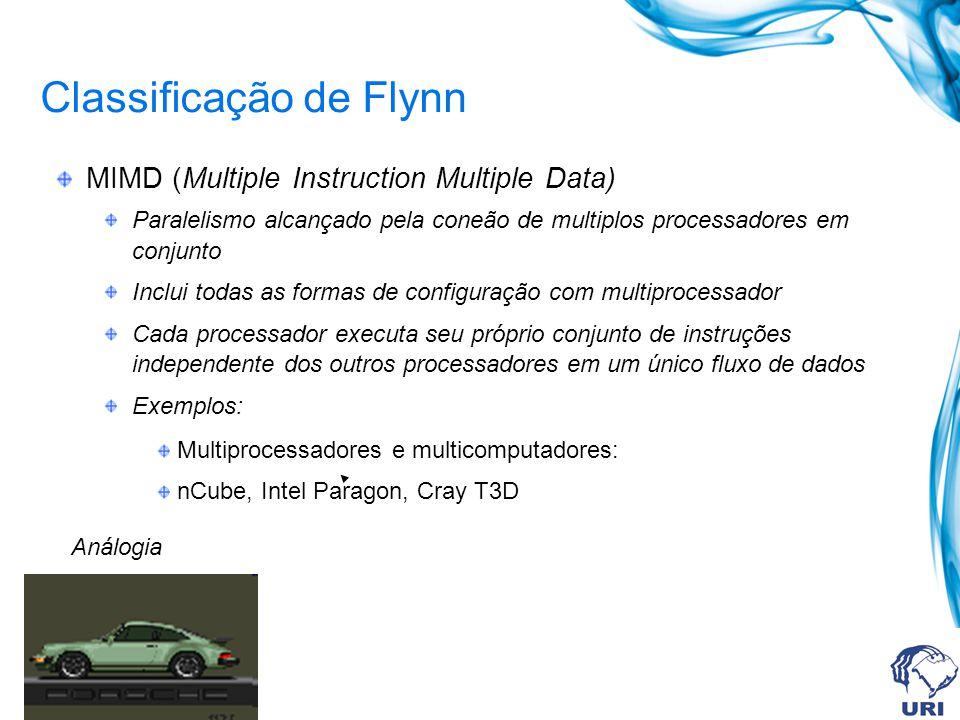 Classificação de Flynn MIMD (Multiple Instruction Multiple Data) Paralelismo alcançado pela coneão de multiplos processadores em conjunto Inclui todas