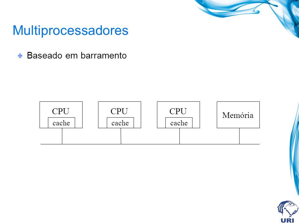 Multiprocessadores Baseado em switch MMMM C C C C C C C C M M M M crossbar switch omega switching network