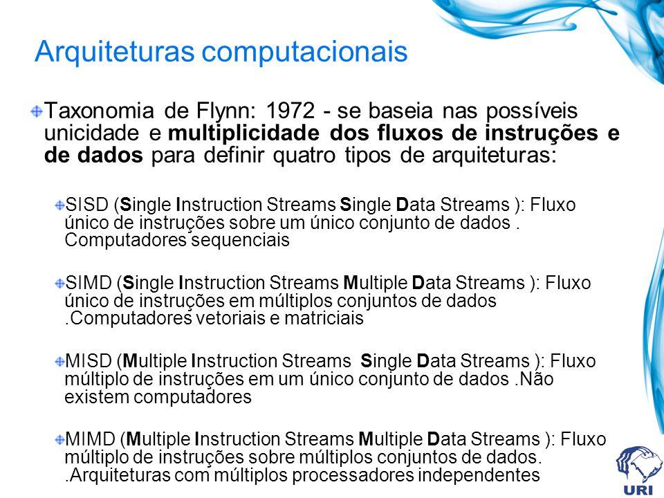 Classificação de Flynn SISD (Single Instruction Single Data) Não é um computador paralelo Uma instrução por fluxo Cada operação opera em um único dado Máquinas von Neumann tradicionais: microcomputadores pessoais e estações de trabalho Análogia