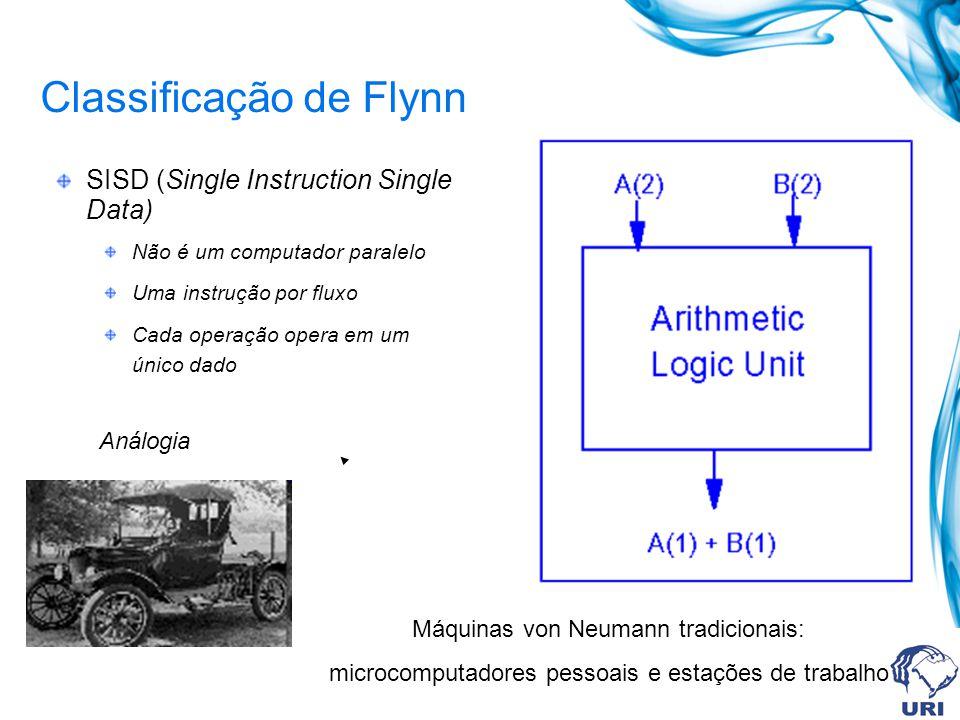 Classificação de Flynn SIMD (Single Instruction Multiple Data) Tambem uma arquitetura de von Neumann architectures mas com instruções mais poderosas Cada instrução pode operar em mais de um elemento Dois tipos Vector SIMD Parallel SIMD Análogia