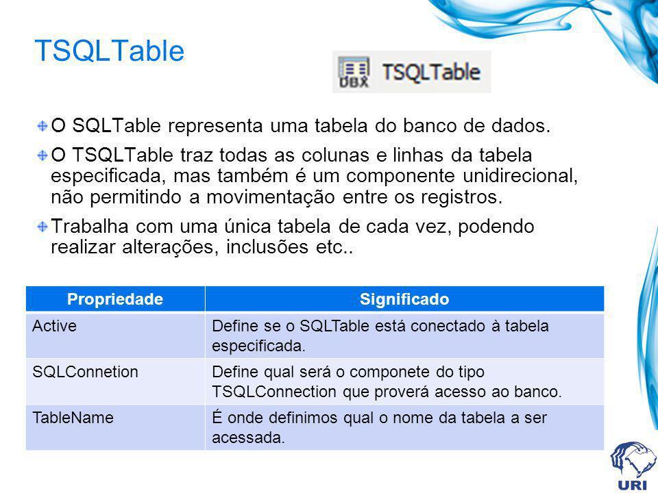 TSQLTable O SQLTable representa uma tabela do banco de dados. O TSQLTable traz todas as colunas e linhas da tabela especificada, mas também é um compo