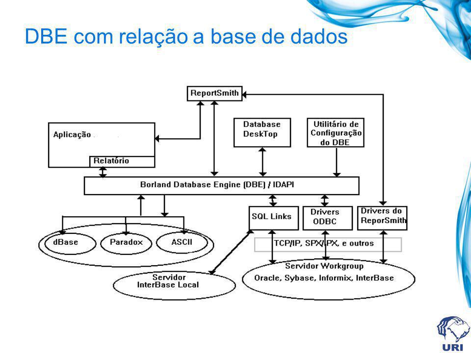 DBE com relação a base de dados