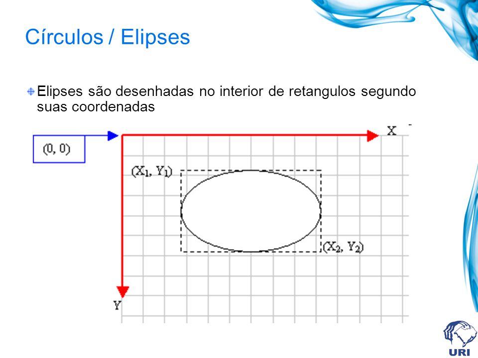 Círculos / Elipses Elipses são desenhadas no interior de retangulos segundo suas coordenadas