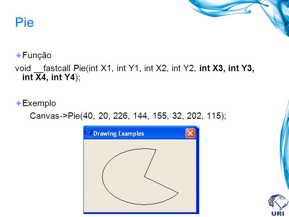 Pie Função void __fastcall Pie(int X1, int Y1, int X2, int Y2, int X3, int Y3, int X4, int Y4); Exemplo Canvas->Pie(40, 20, 226, 144, 155, 32, 202, 115);