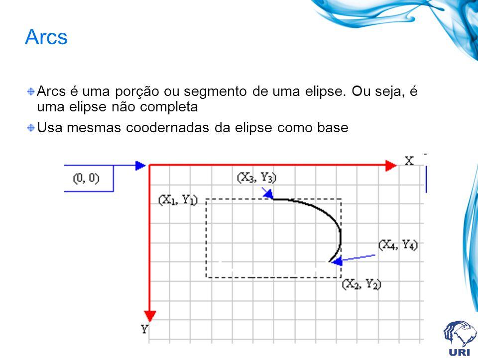 Arcs Arcs é uma porção ou segmento de uma elipse.