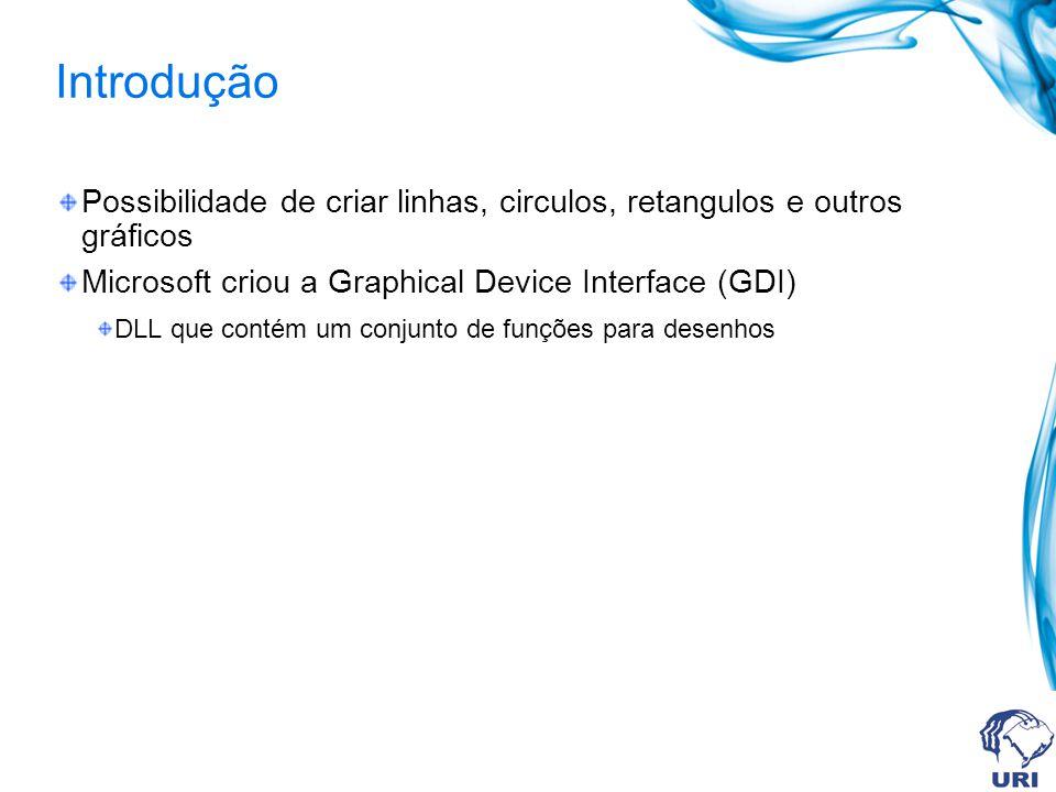 Introdução Possibilidade de criar linhas, circulos, retangulos e outros gráficos Microsoft criou a Graphical Device Interface (GDI) DLL que contém um conjunto de funções para desenhos