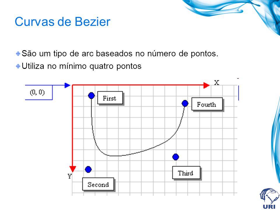 Curvas de Bezier São um tipo de arc baseados no número de pontos. Utiliza no mínimo quatro pontos