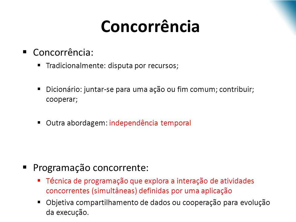 Concorrência Concorrência: Tradicionalmente: disputa por recursos; Dicionário: juntar-se para uma ação ou fim comum; contribuir; cooperar; Outra abord