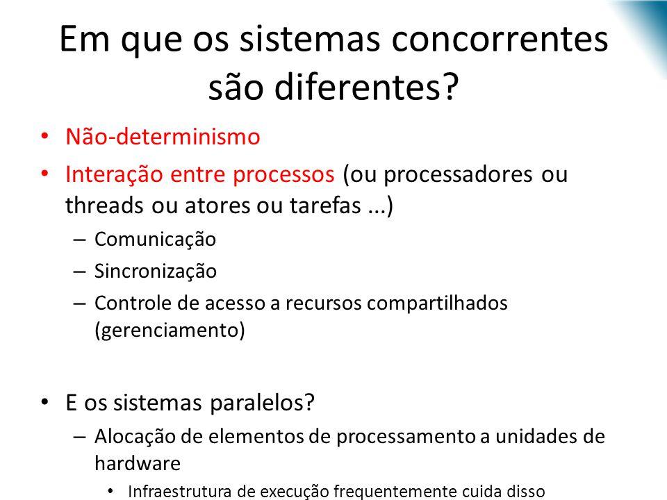 Em que os sistemas concorrentes são diferentes? Não-determinismo Interação entre processos (ou processadores ou threads ou atores ou tarefas...) – Com