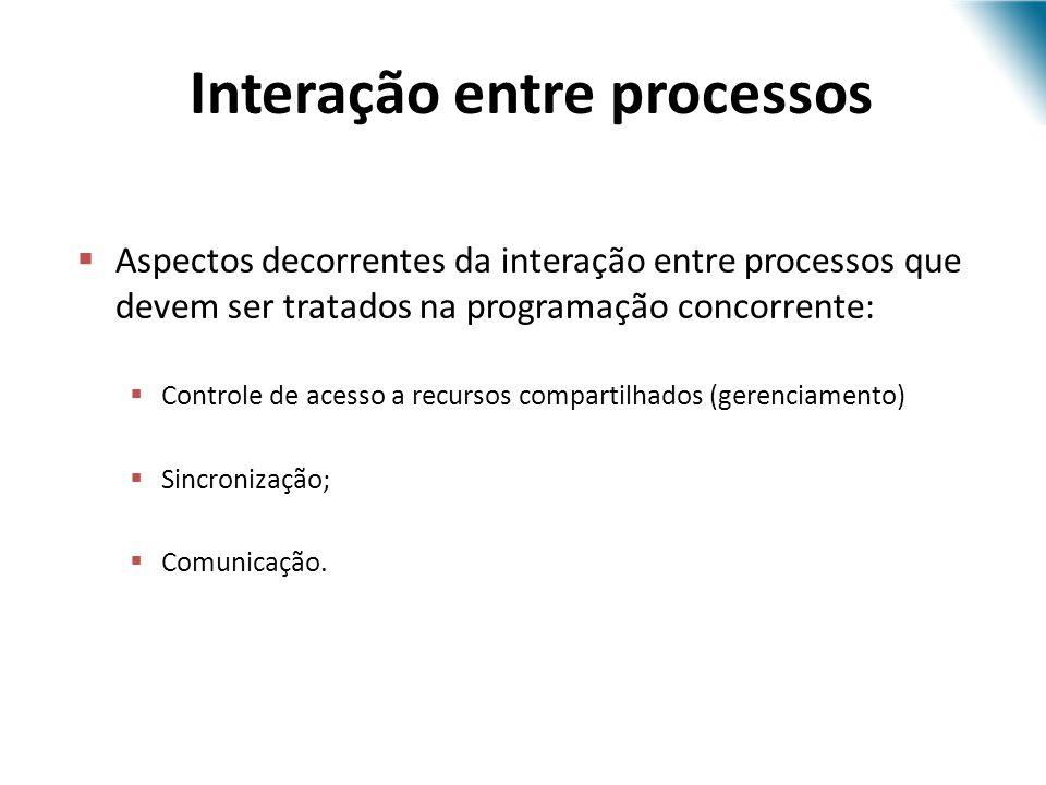 Interação entre processos Aspectos decorrentes da interação entre processos que devem ser tratados na programação concorrente: Controle de acesso a re