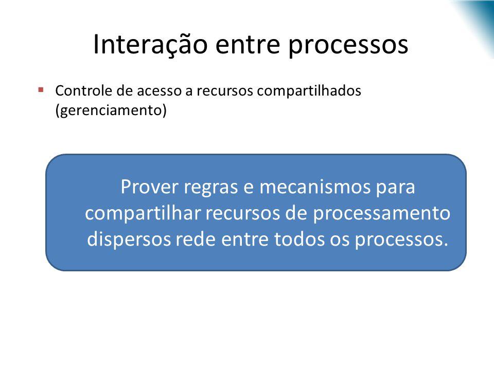 Interação entre processos Controle de acesso a recursos compartilhados (gerenciamento) Prover regras e mecanismos para compartilhar recursos de proces