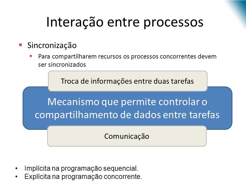 Mecanismo que permite controlar o compartilhamento de dados entre tarefas Interação entre processos Sincronização Para compartilharem recursos os proc