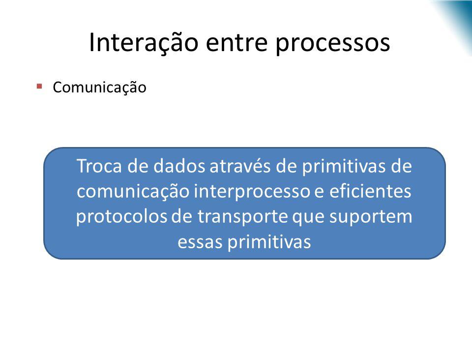 Troca de dados através de primitivas de comunicação interprocesso e eficientes protocolos de transporte que suportem essas primitivas Interação entre