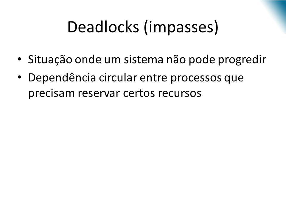 Deadlocks (impasses) Situação onde um sistema não pode progredir Dependência circular entre processos que precisam reservar certos recursos