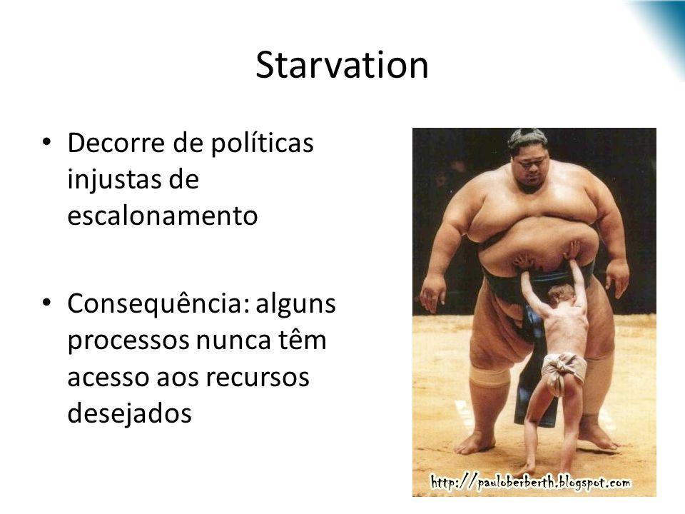 Starvation Decorre de políticas injustas de escalonamento Consequência: alguns processos nunca têm acesso aos recursos desejados