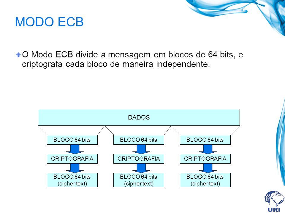 Modos de Operação O DES possui vários modos de operação, dependendo da maneira como os blocos de 64 bits de uma mesma mensagem são criptografados. Alg
