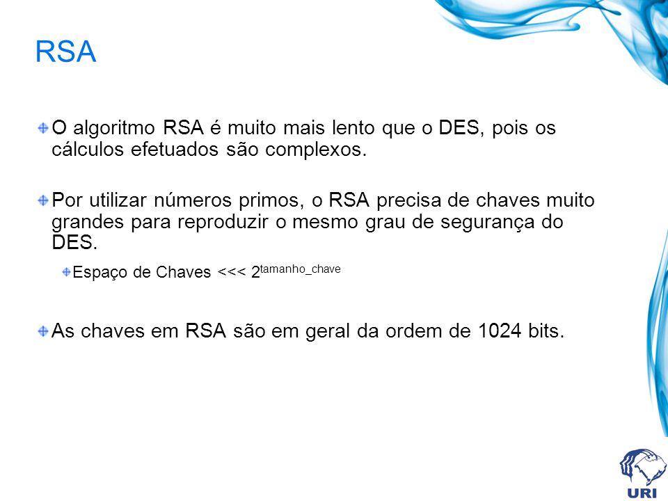 RSA (Rivest, Shamir, Adleman) Sejam p, q e e números primos (> 512 bits).