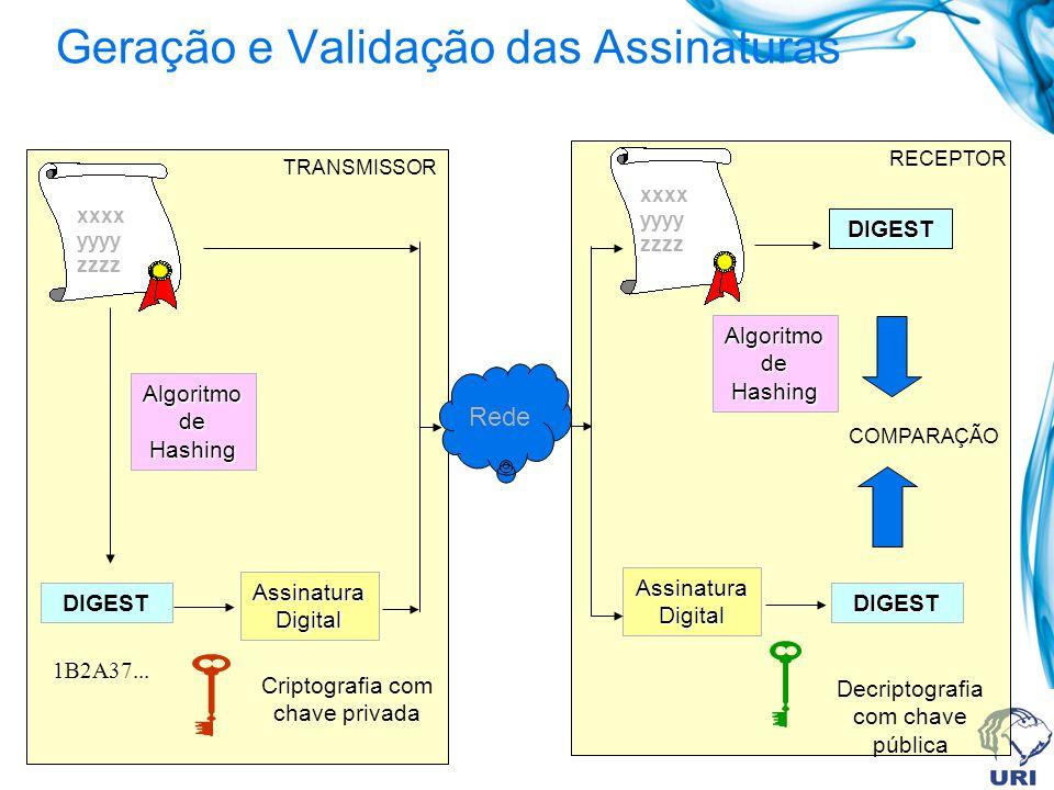 Implementação da Assinatura Digital ABFC01 FE012A0 2C897C D012DF 41 DIGESTF18901B Algoritmo de Hashing ASSINATURA DIGITAL ABFC01 FE012A0 2C897C D012DF