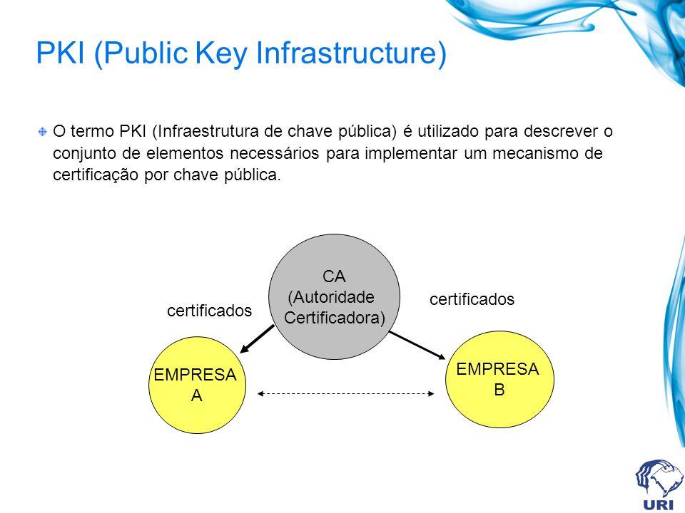 Estratégias de Certificação O software que recebe o certificado (por exemplo, o browser) deve possuir a chave pública da autoridade certificadora.