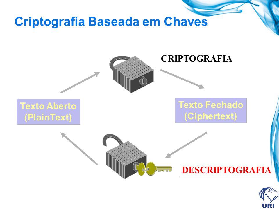 Chave Pública = CRIPTOGRAFIA ASSIMÉTRICA Sistema de Criptografia Assimétrico Utiliza um par de chaves.