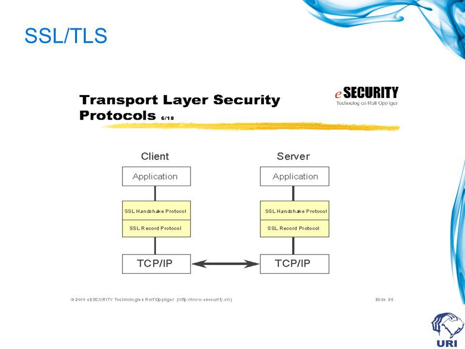 TLS O TLS define dois sub-protocolos: TLS Record Protocol Utilizado para encapsular os protocolos das camadas superiores. TLS Handshake Protocol Utili