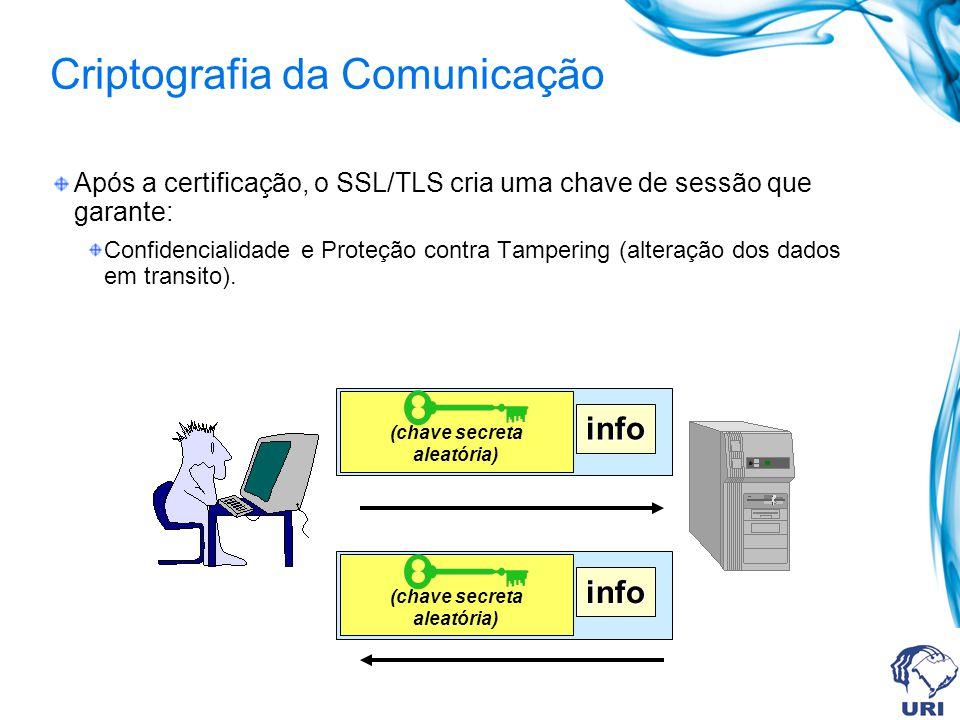 Certificados de Cliente