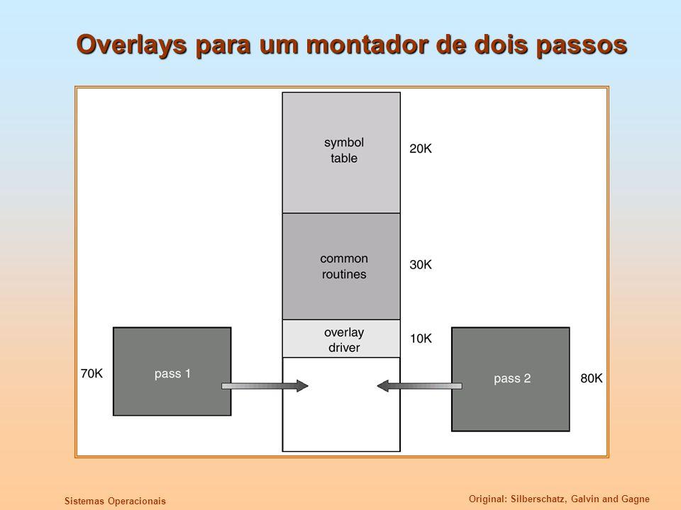 Original: Silberschatz, Galvin and Gagne Sistemas Operacionais Overlays para um montador de dois passos