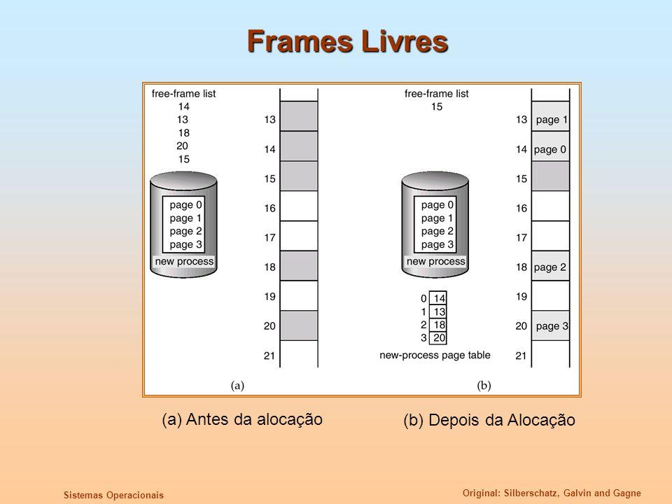 Original: Silberschatz, Galvin and Gagne Sistemas Operacionais Frames Livres (a) Antes da alocação (b) Depois da Alocação