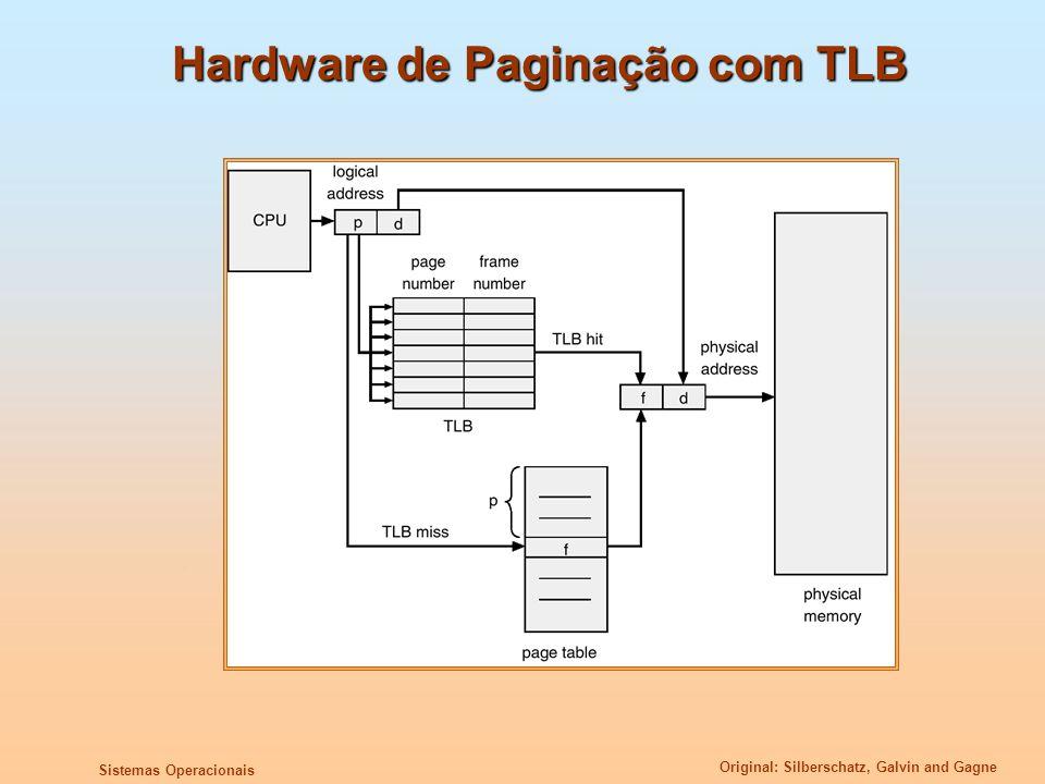 Original: Silberschatz, Galvin and Gagne Sistemas Operacionais Hardware de Paginação com TLB
