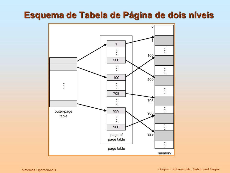 Original: Silberschatz, Galvin and Gagne Sistemas Operacionais Esquema de Tabela de Página de dois níveis
