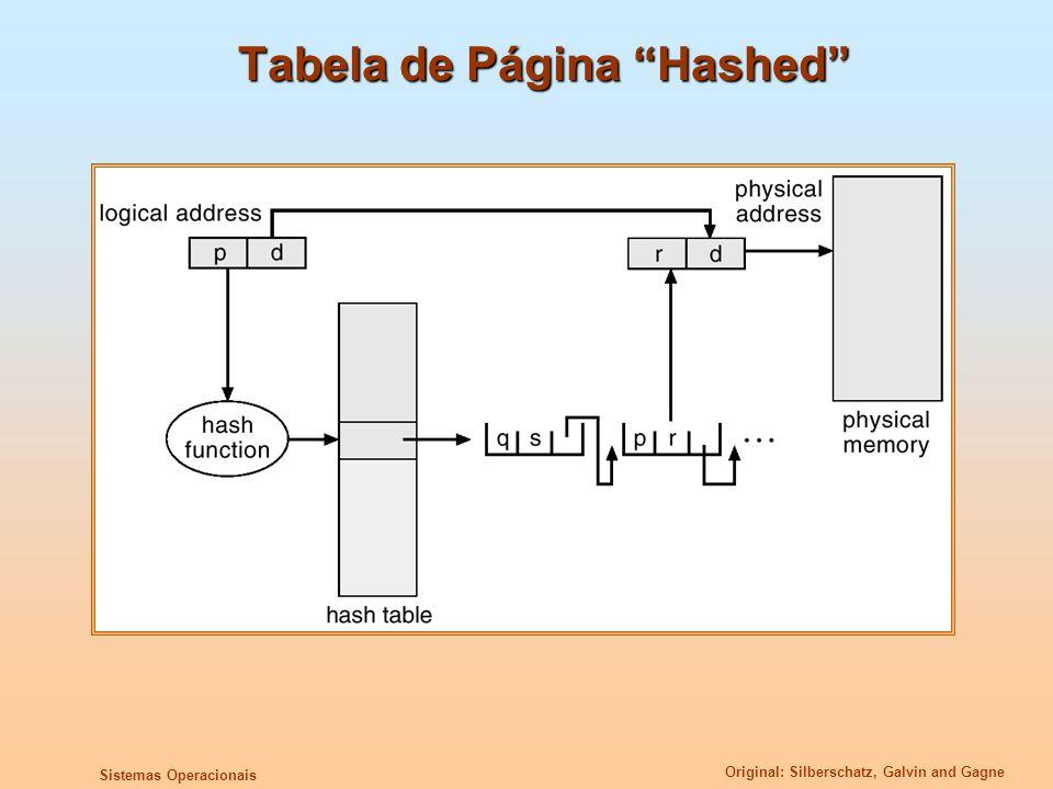 Original: Silberschatz, Galvin and Gagne Sistemas Operacionais Tabela de Página Hashed
