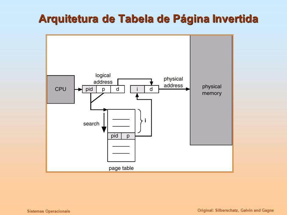 Original: Silberschatz, Galvin and Gagne Sistemas Operacionais Arquitetura de Tabela de Página Invertida